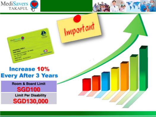 VIP Membership Card autoincrease
